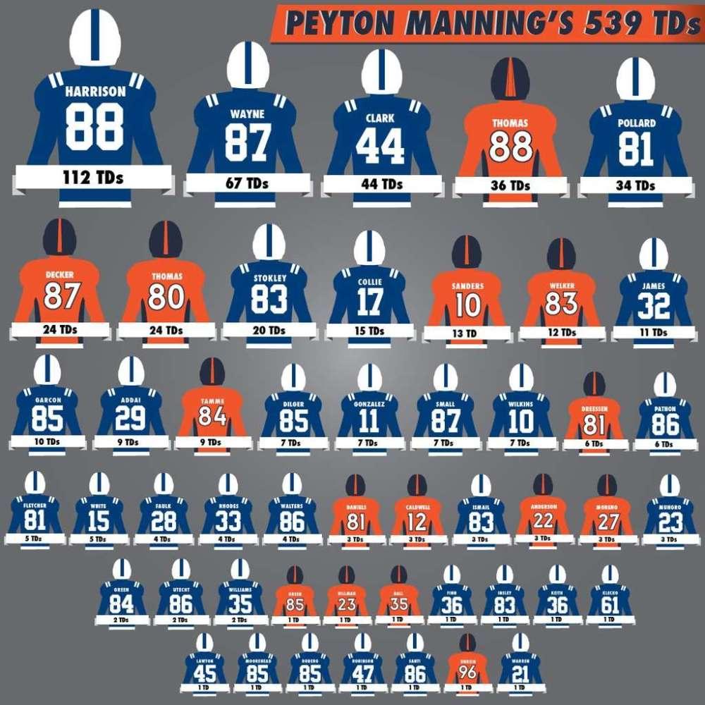 Peyton-Manning-539td