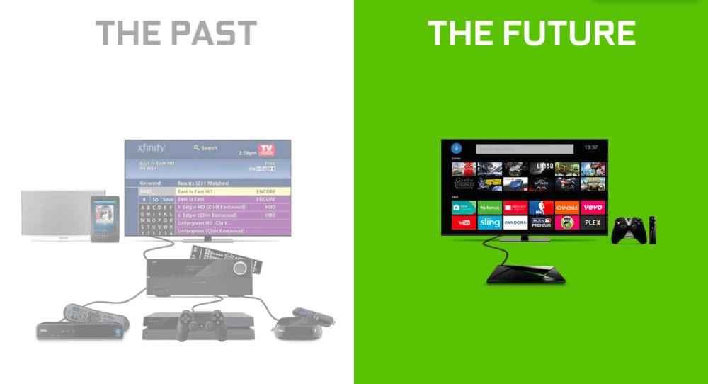 1 console de jeux shield de nvidia gagner blog des tendances. Black Bedroom Furniture Sets. Home Design Ideas