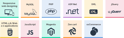 Quel langage choisir pour son site web