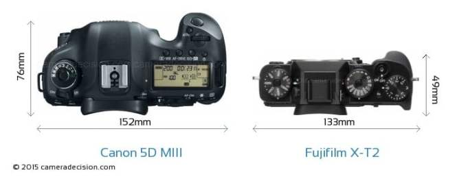 Canon-EOS-5D-Mark-III-vs-Fujifilm-X-T2-top-view-size-comparison