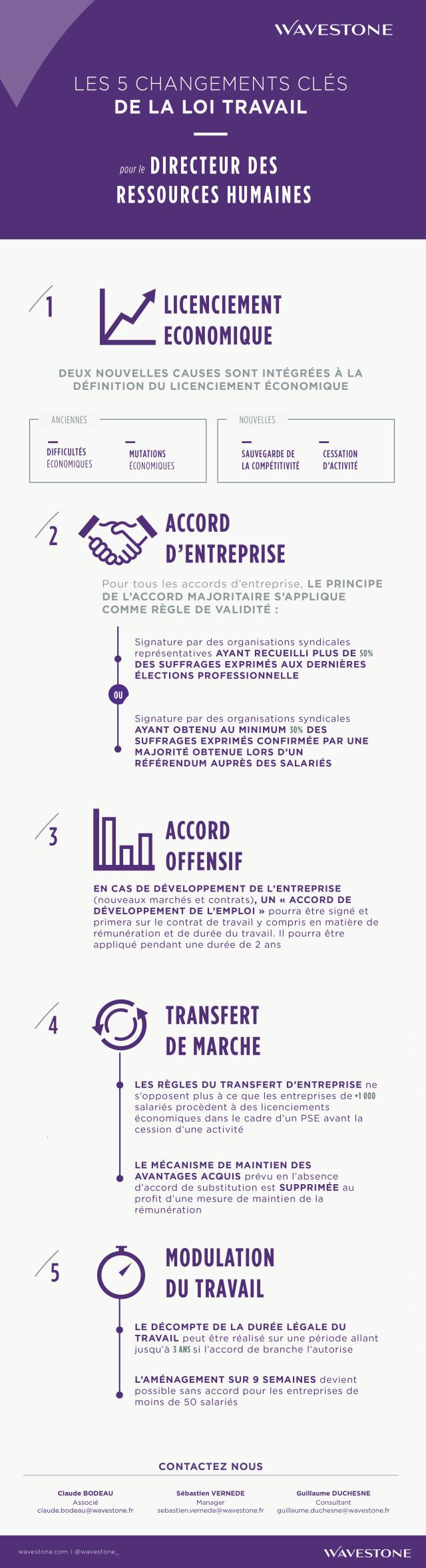 infographie-dir-rh-vf