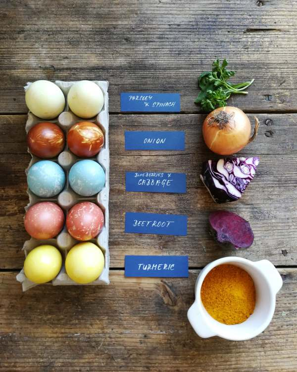 natural egg dye with food