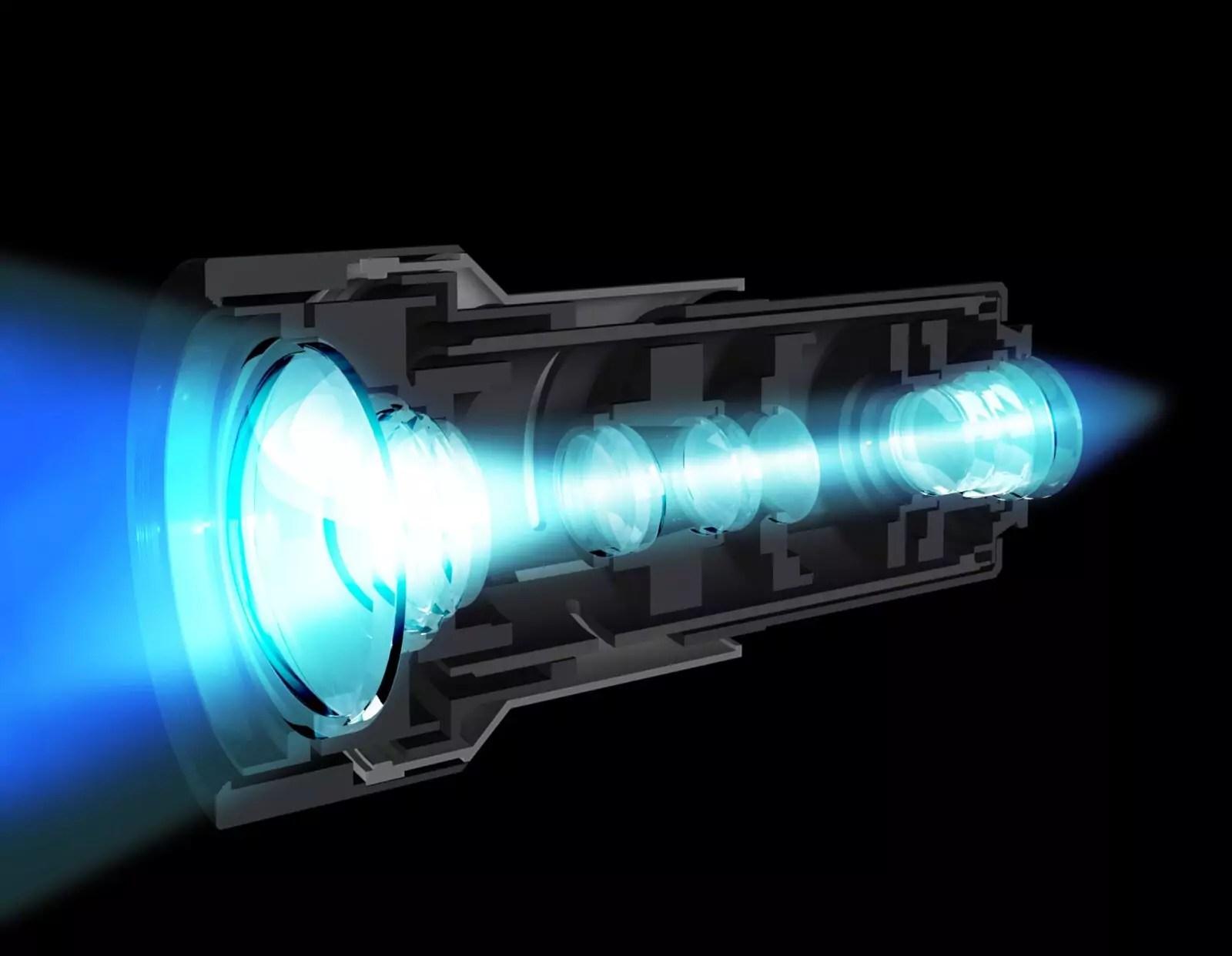 Sony projecteur VPL-VW290ES VPL-VW890ES LCDG lentille ARC F