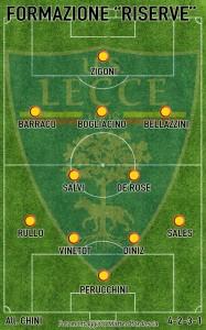 formazione Lecce riserve