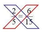 Regla del producto en cruz para comprobar si dos fracciones son equivalentes.