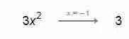 Ejercicios resueltos de valor numérico