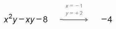 Ejercicios resueltos de valor numérico 3