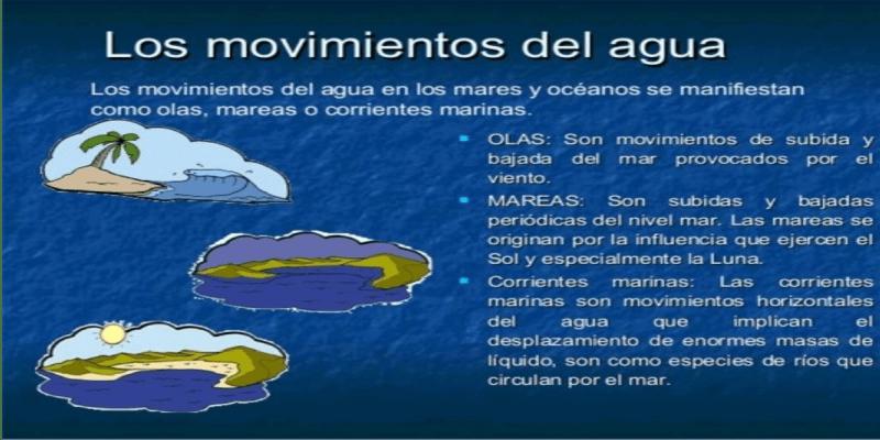 Los-movimientos-del-mar-olas-mareas-y-corrientes