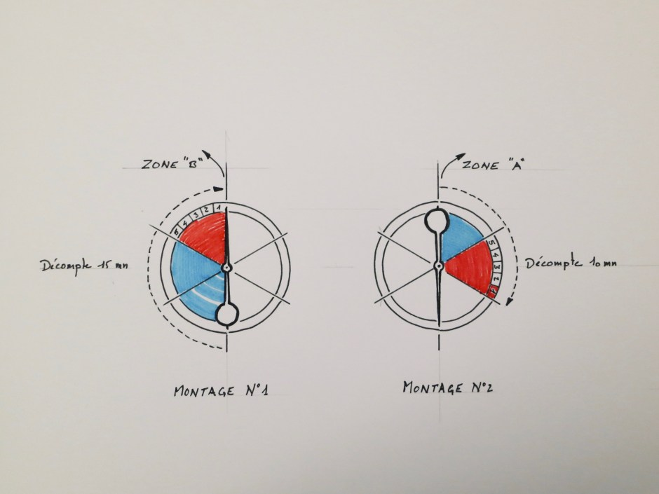 Le Brevet Yema Yachtingraf -Montage aiguille - Illustration Jerry