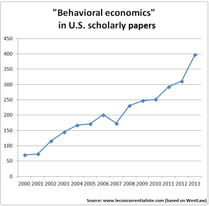 behavioral-economics-us-scholarly-papers