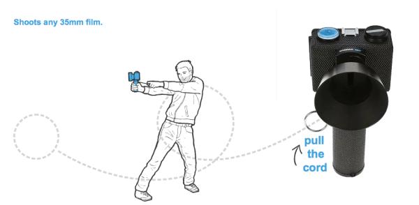 comment utiliser le spinner 360 lomography?