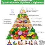 Comment inviter les légumes plus souvent à table ?