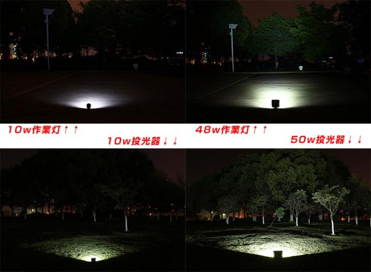 作業灯・投光器明るさ比較