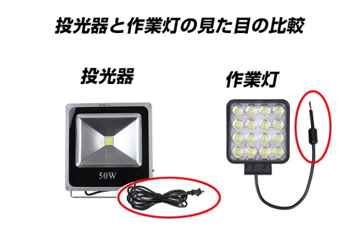 投光器と作業灯の比較