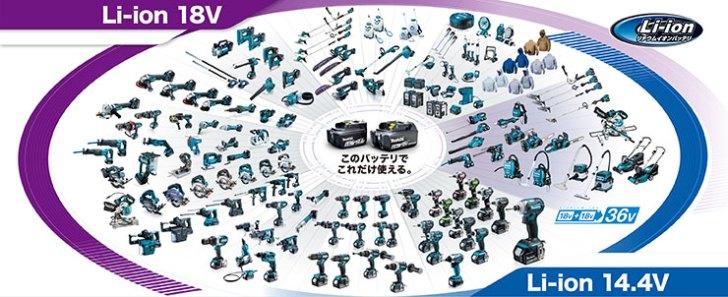 マキタバッテリーで使える電動工具一覧