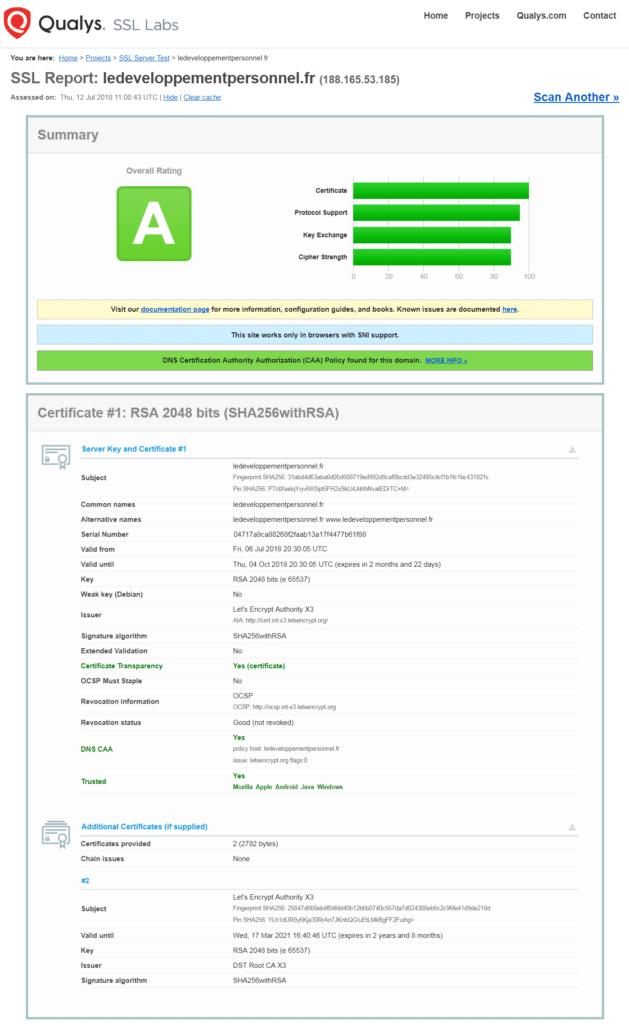 certificat sécurité let's encrypt developpement personnel