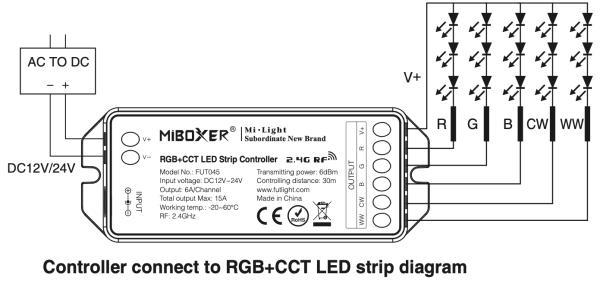 Milight-RGB-CCT-controller-FUT045-bekotese-600x281 Milight RGB-CCT zónavezérlő (FUT045)