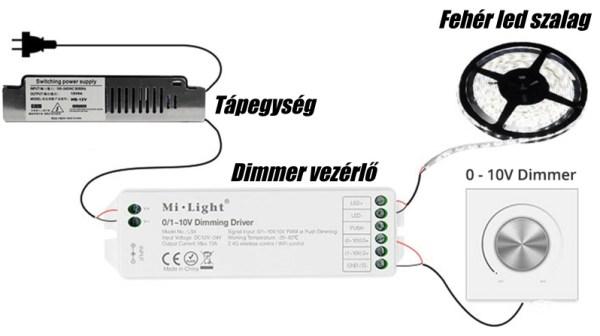 Dimmer-bekotese-magyar-600x336 Led szalag vezérlése - rövid betekintés a smart világítás világába ötletek Tippek