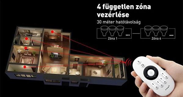Milight-FUT007-taviranyito Led szalag vezérlése - rövid betekintés a smart világítás világába ötletek Tippek