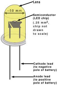 led-components
