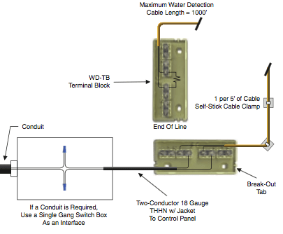 Water Detection Cable Diagram
