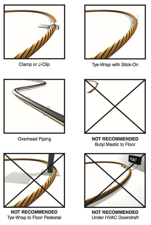 Water Leak Detection Cable