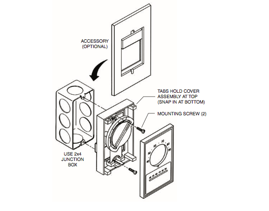 Humidity Controller Mounting