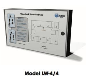 Model LW