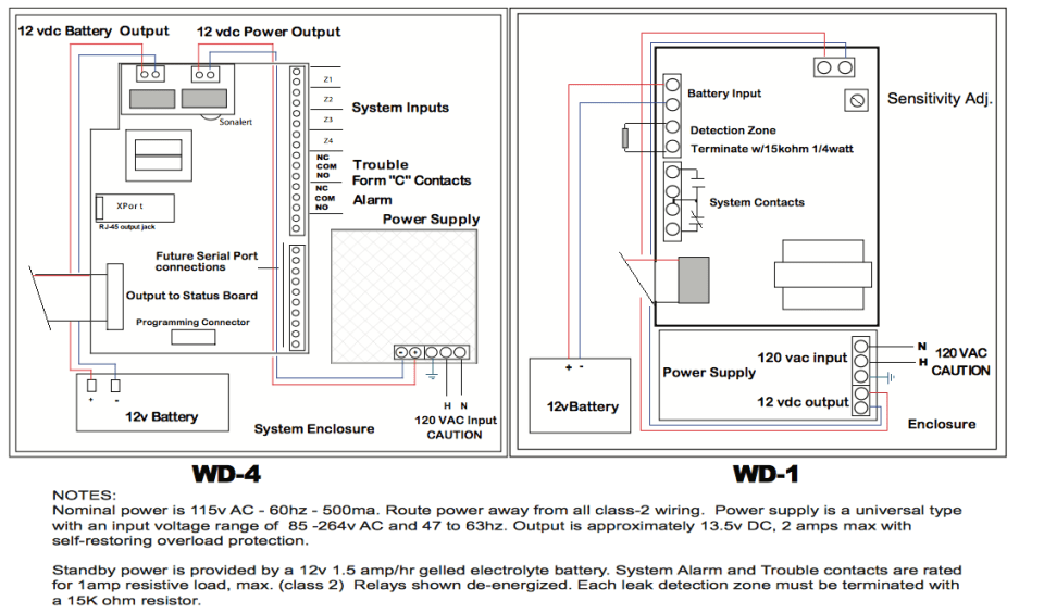 Circuit Board Enclosure Diagram