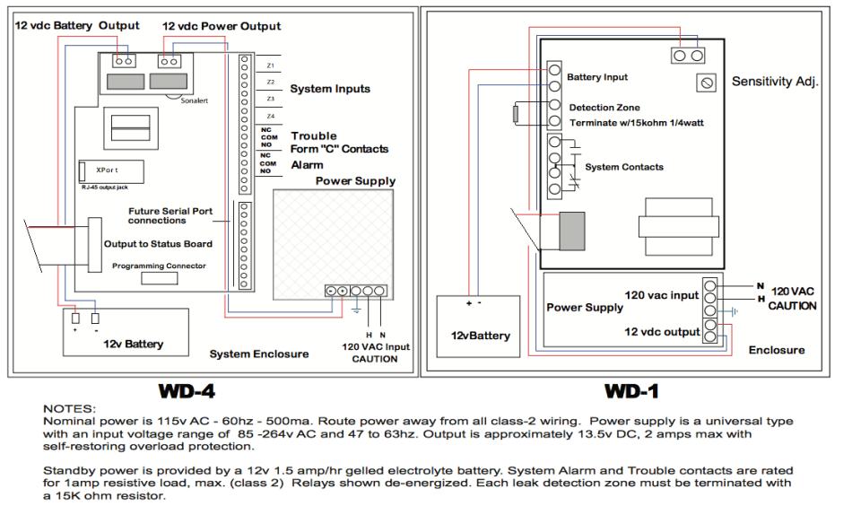 aquaalert u00ae zone leak detection - wd series