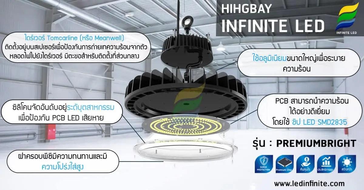 โคมไฮเบย์ LED Highbay โคมไฟโรงงาน INFINITE LED