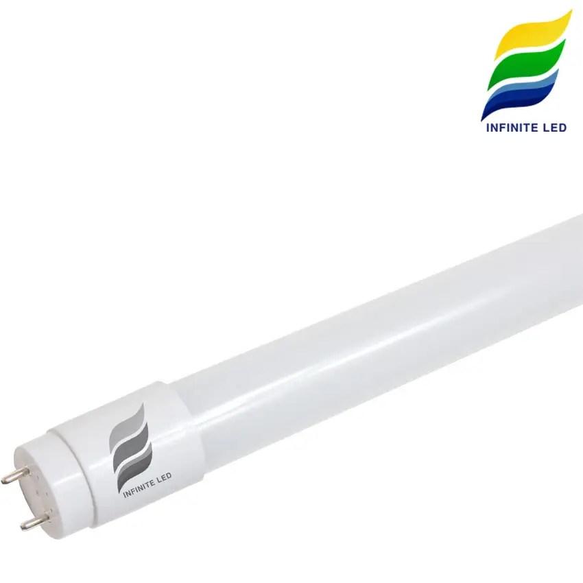 กลุ่มลูกค้าที่เปลี่ยนมาใช้หลอด LED หน่วยงานราชการ โรงเรียน โรงพยาบาล สำนักงาน