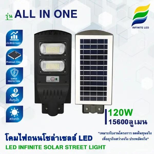 โคมไฟถนน Solar STREET LIGH (All in one) 15600