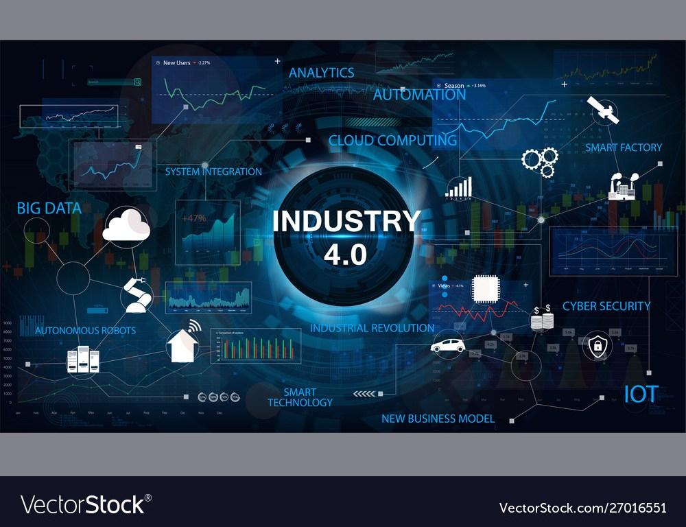 industry 4.0 1 32 ledlights.blog