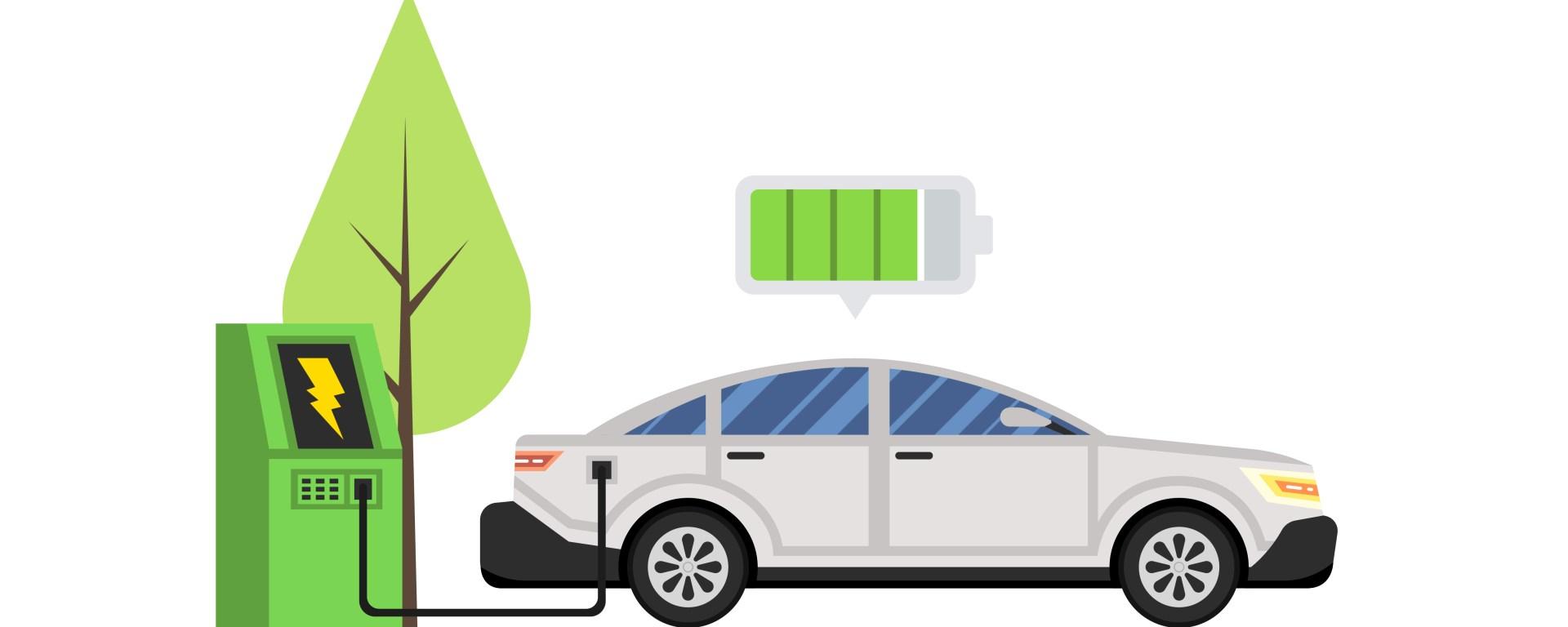 Top 5 electric vehicle brands in Belgium