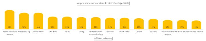 XR technology