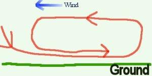dynanic-looping.jpg