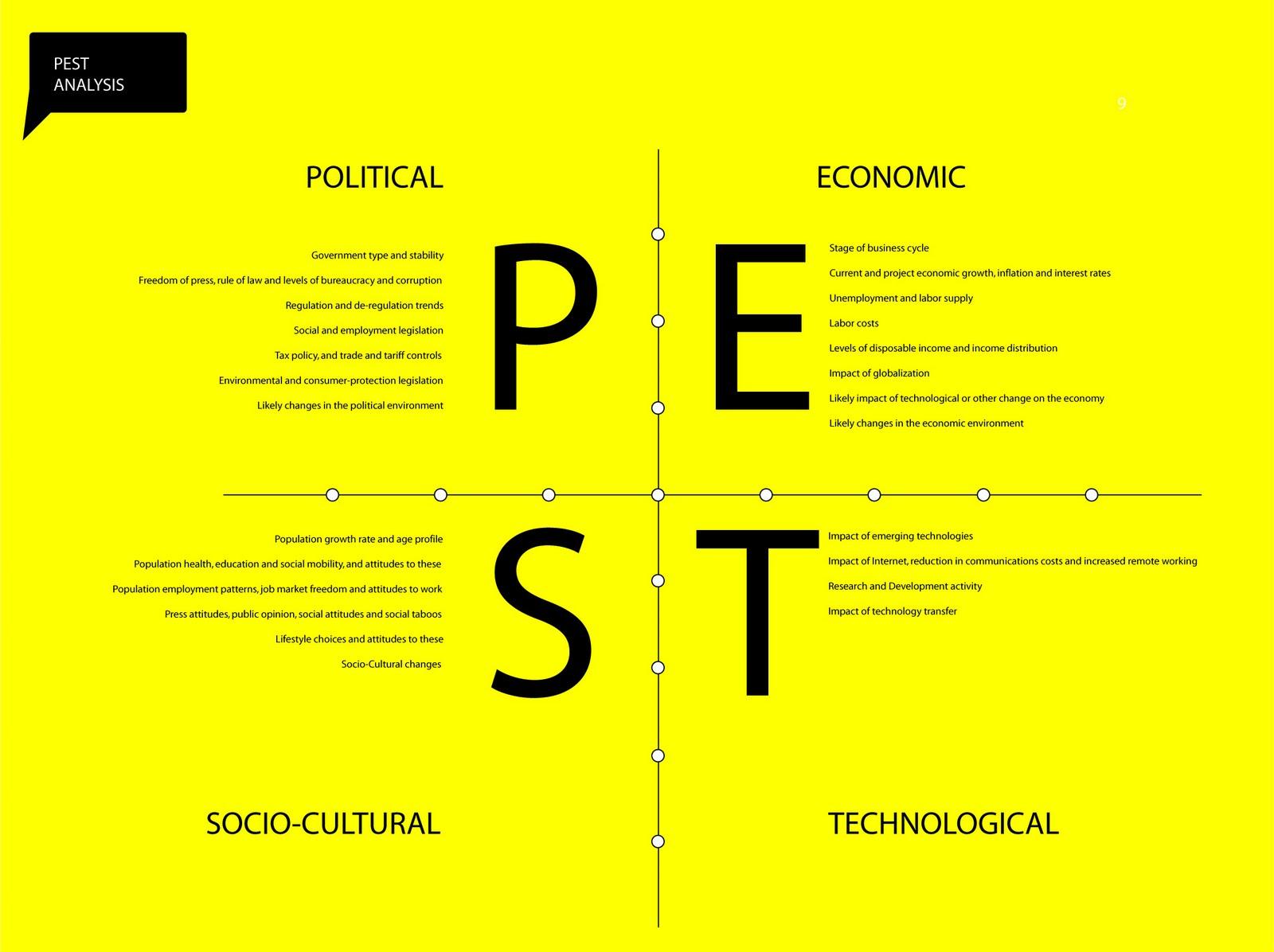 Pestysis An Introduction The Neighborhood Consultant