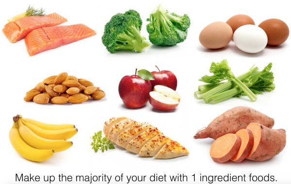 Protein, Fruits, Veggies, Healthy Fats, and CARBS!