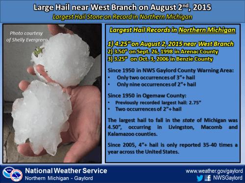 largest hail stone(3)