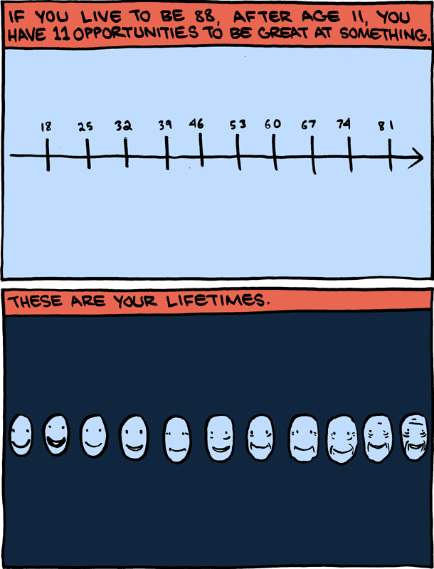 11 lifetimes