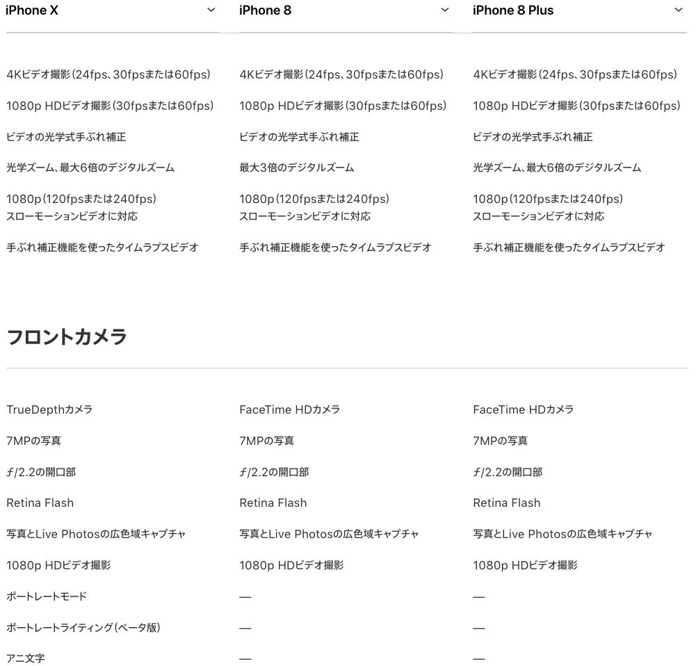 iPhone8&iPhoneXの比較