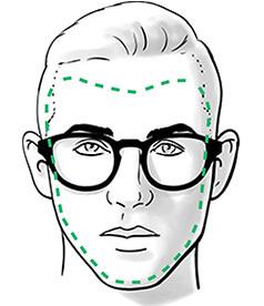 Hartvormig gezicht heren