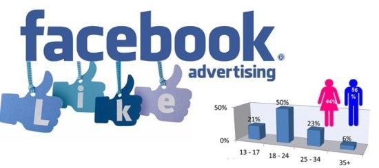 Bí quyết tăng doanh số bán hàng trên facebook hiệu quả tức thì