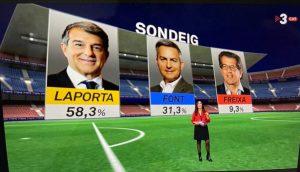 Espagne-foot : Un nouveau président arrive au Barça !