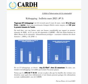 Haïti-Kidnapping: CARDH dresse son bilan pour le mois de mars