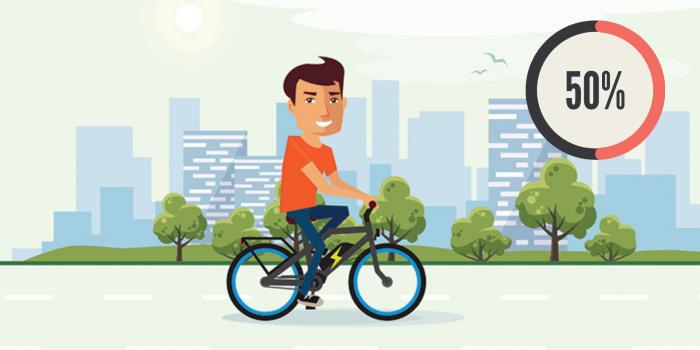 50% des vélos vendus par le magasin Culture Vélos Boyer sont électriques. Infographie : Bastien Chaize et Baptiste Restier