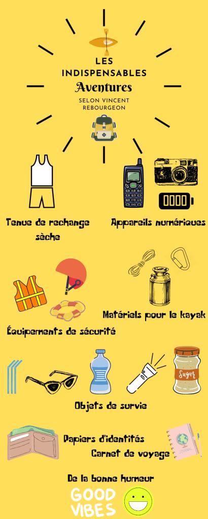 Voici une petite liste des éléments que Vincent trouve indispensable lors de son parcours en kayak. Mais selon lui, l'objet le plus important est la lampe frontale. - Infographie : Clémence Gabory