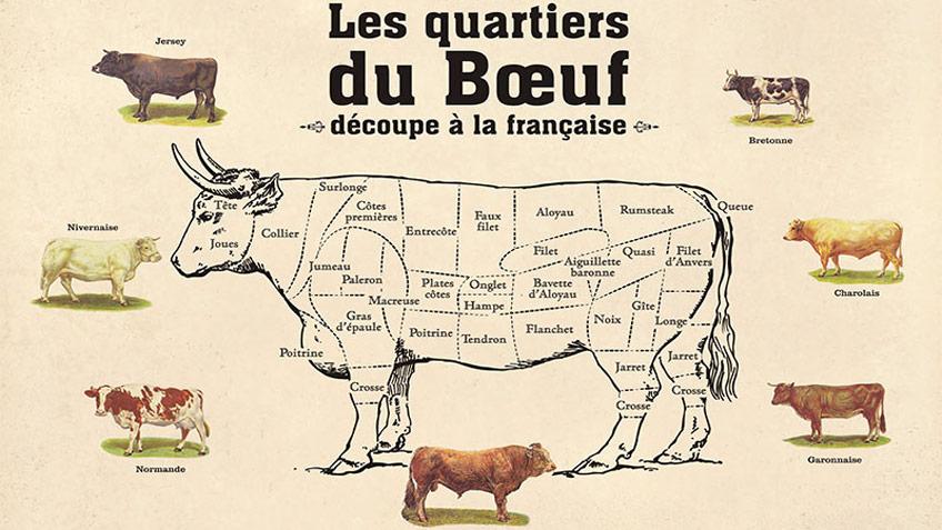 L 39 effet boeuf restaurant viande douarnenez - Cuisiner du boeuf en morceaux ...