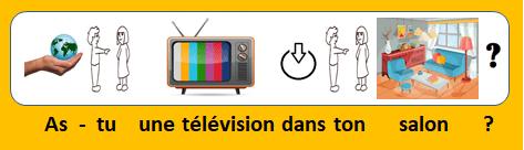 apprendre le français avec le français illustré - vidéo 146